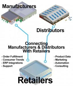 supplierlink_manufacturer